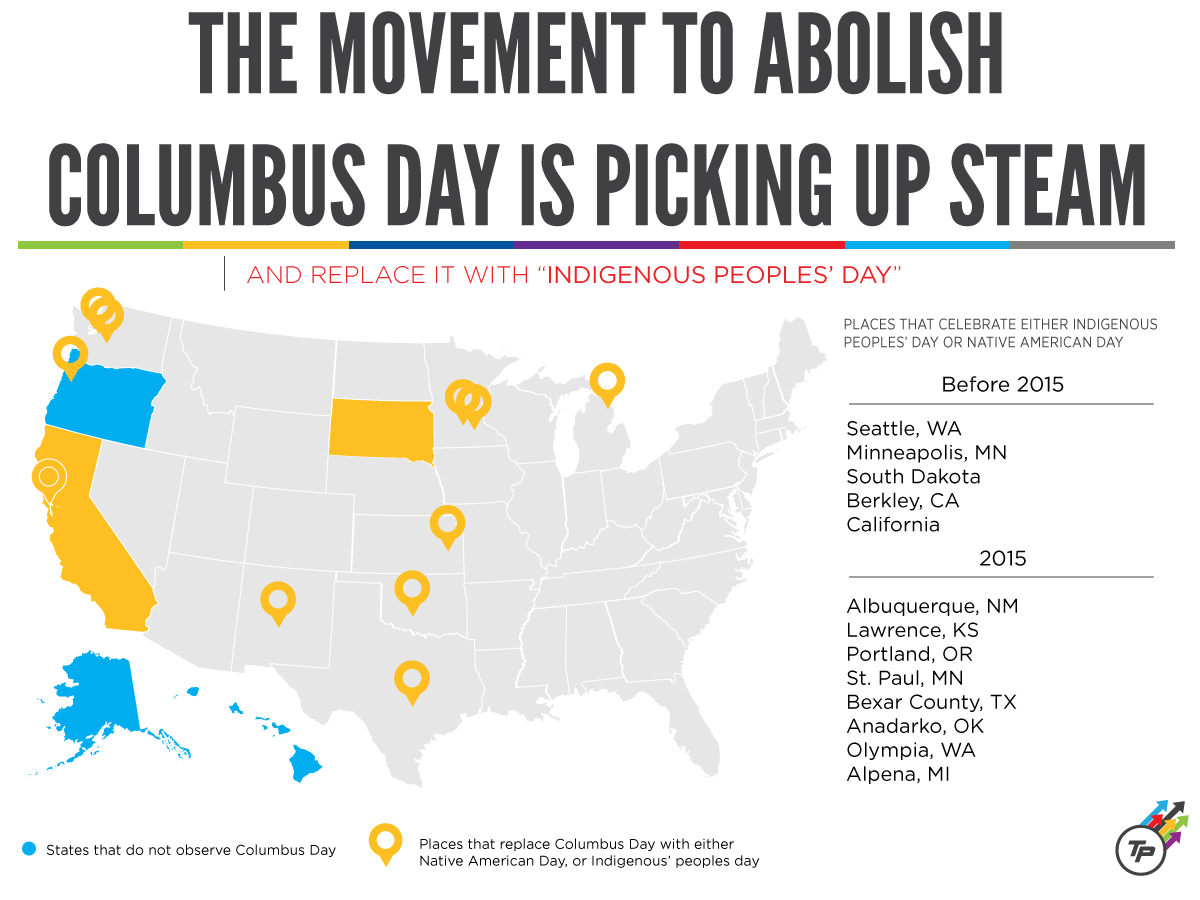 abolish columbus day That's why many have advocated for abolishing columbus day and replacing it with indigenous peoples' day or its alternative, native american day by doing so, we would stop sanitizing the legacy .